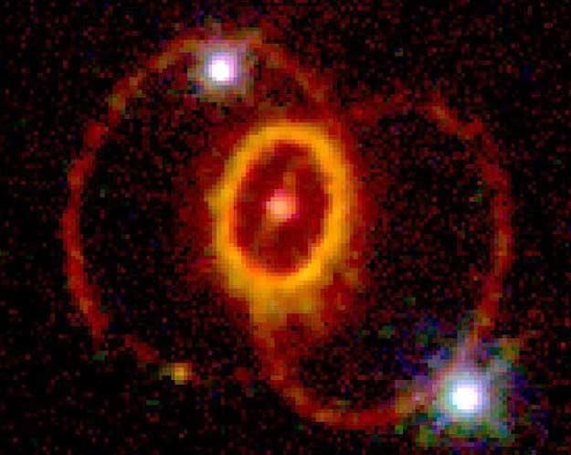 Supernova essay
