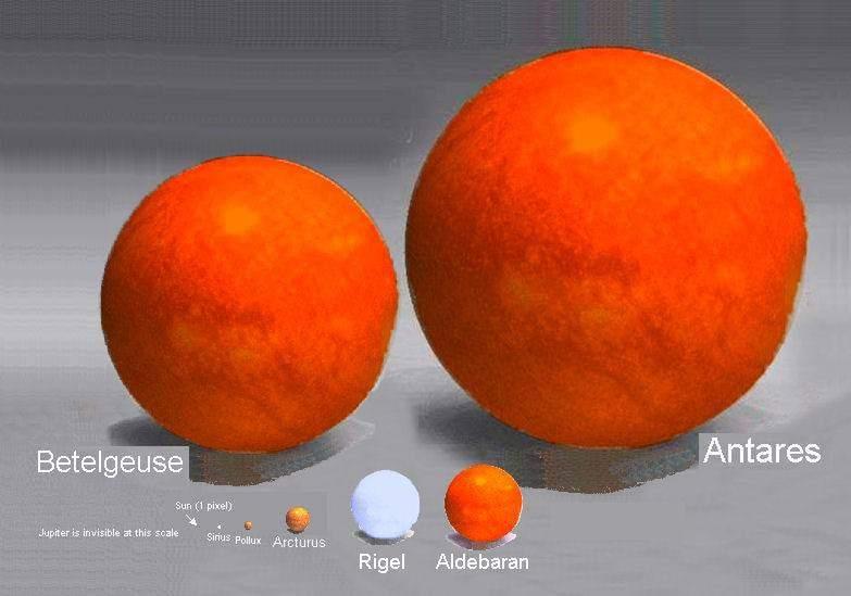 El increible tamaño de nuestro sistema solar