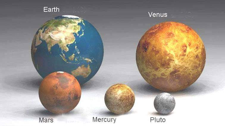 relative sizes of our planets