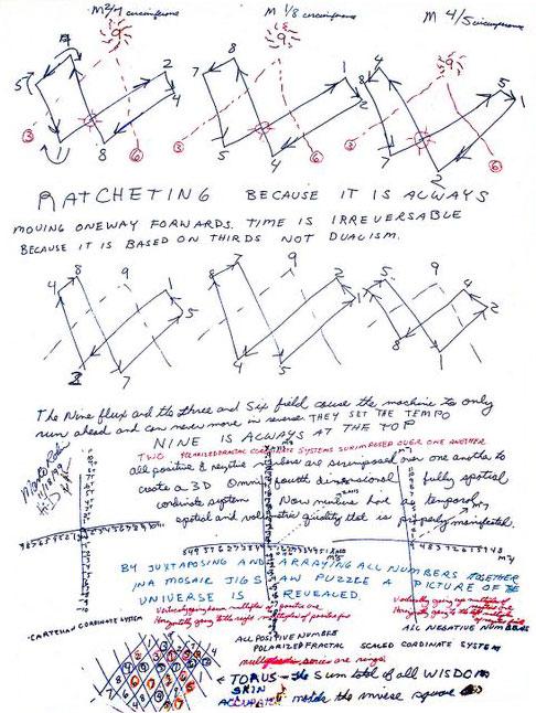 Russell P Blake Rodin Matemática pranchetas Classe 2 de 3