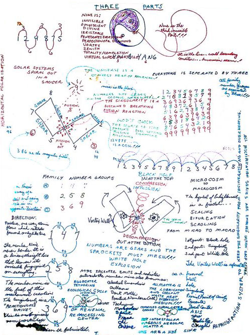 Russell P Blake Rodin Matemática pranchetas Classe 3 de 3