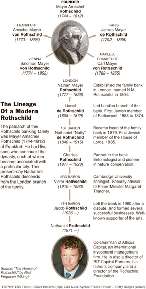 perpetrated anglo-american rothschild league bankers nbsp definition function war nbsp