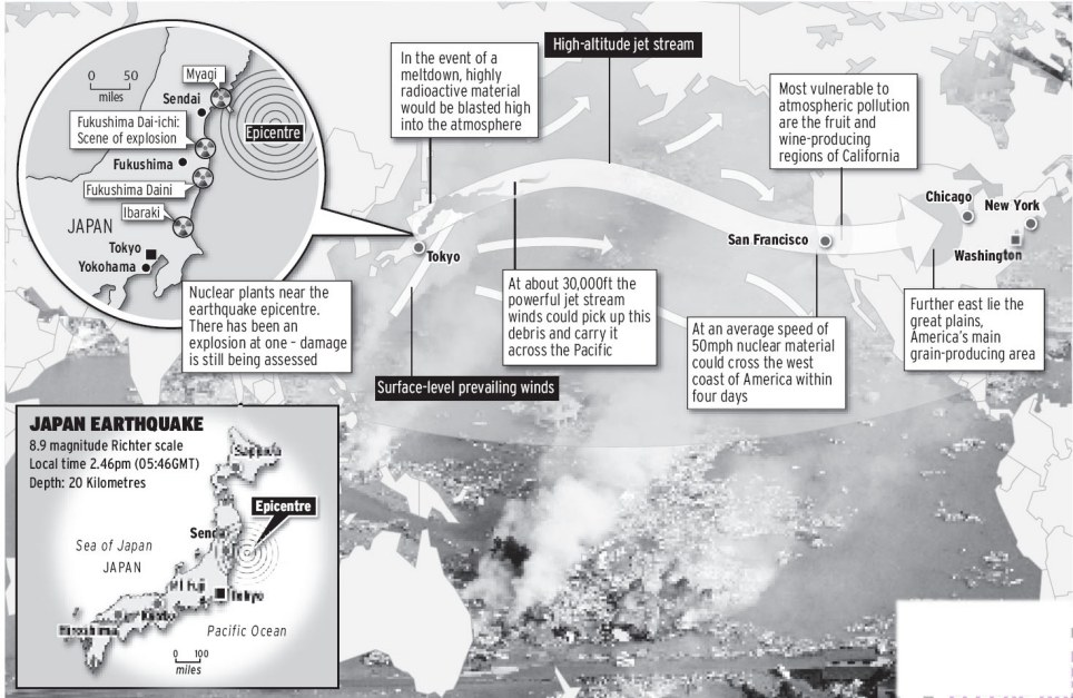 Meltdowns And Jet Stream Map To The US